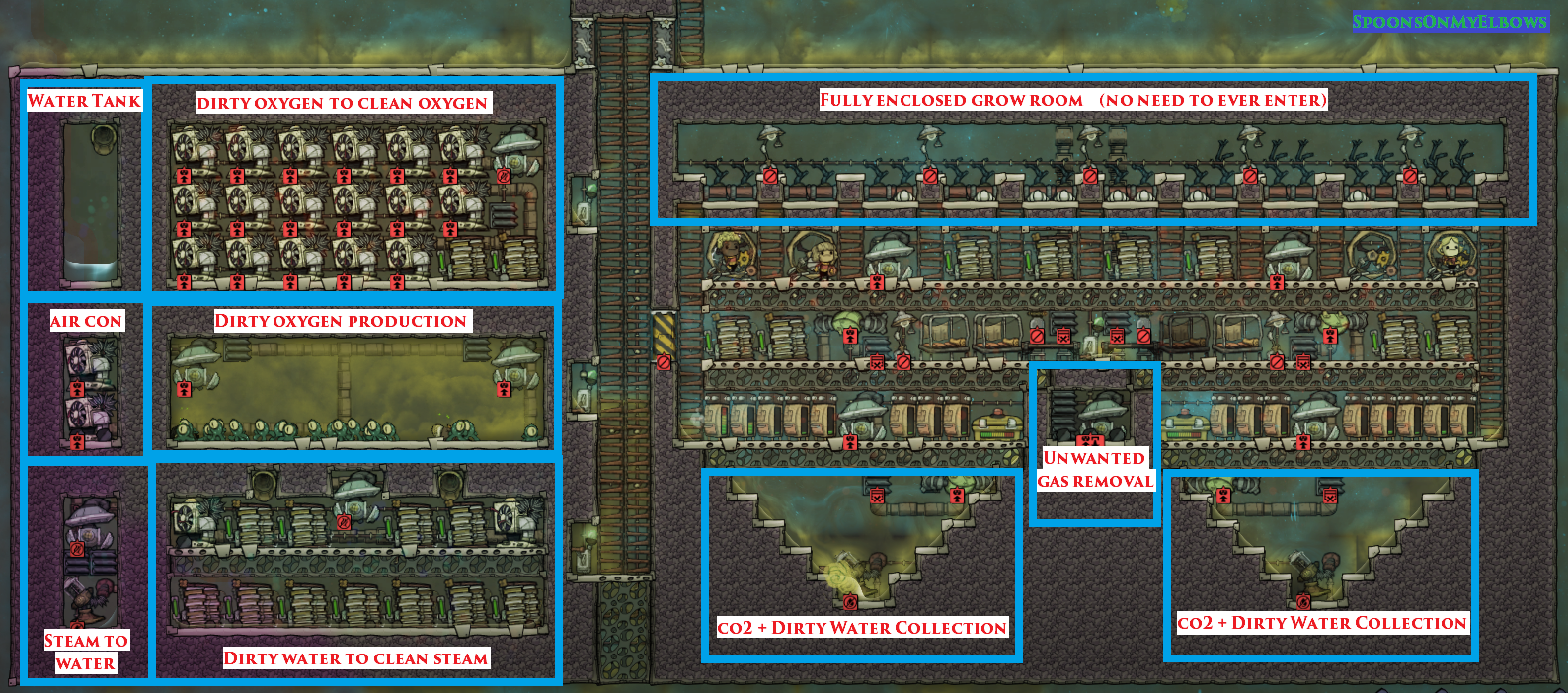 Fully Self Sustainable Base - [Oxygen Not Included