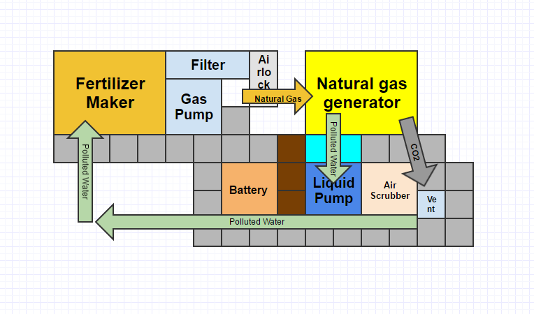 Full house generator natural gas house plan 2017 for House plan generator