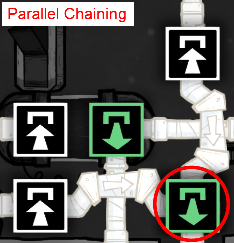 chaining-parallel.png.535a82b3b8cd31e004a7595fa0f357d5.png
