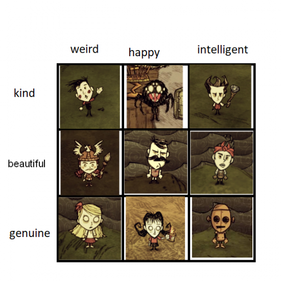 dont starve characters are (hand clap emoji) valid.png